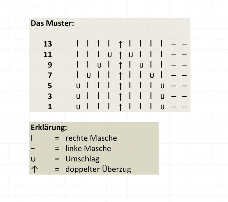 Lacemuster stricken: Anleitung für einen Schal im Pfeilmuster ...